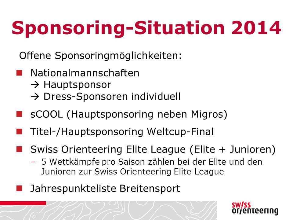 Sponsoring-Situation 2014 Offene Sponsoringmöglichkeiten: Nationalmannschaften  Hauptsponsor  Dress-Sponsoren individuell sCOOL (Hauptsponsoring neb