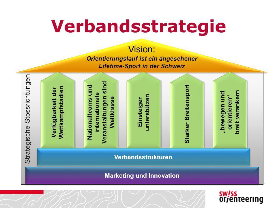 Verbandsstrategie Orientierungslauf ist ein angesehener Lifetime-Sport in der Schweiz Verfügbarkeit der Wettkampfstadien Nationalteams und internation