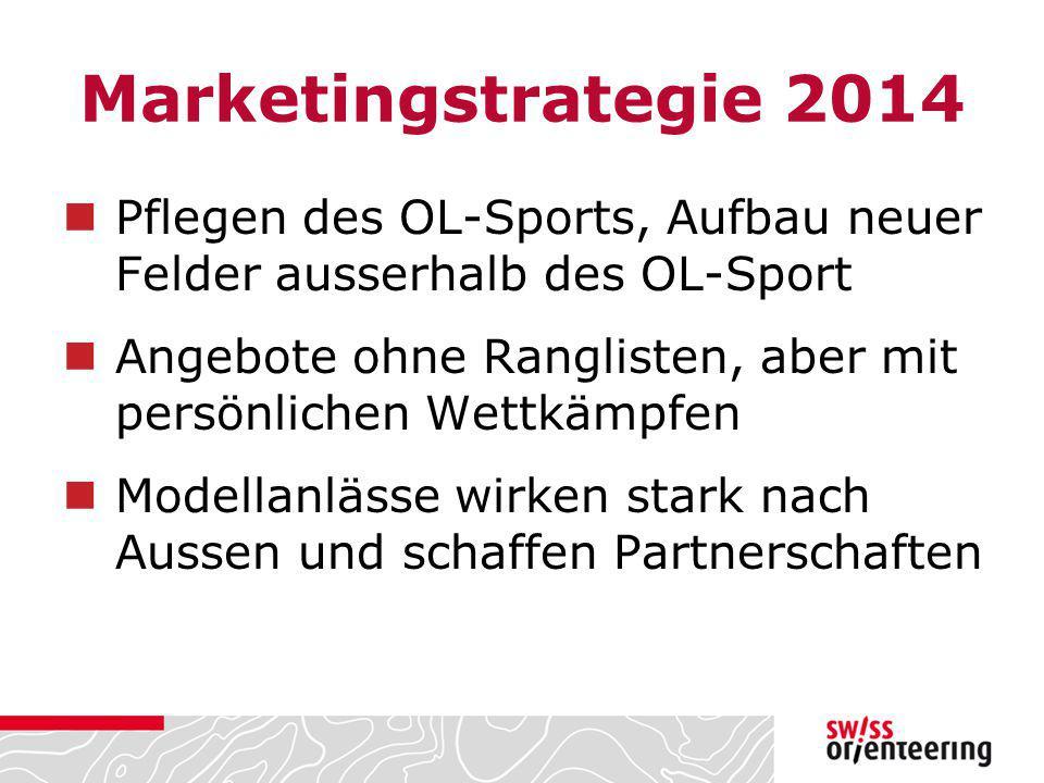 Marketingstrategie 2014 Pflegen des OL-Sports, Aufbau neuer Felder ausserhalb des OL-Sport Angebote ohne Ranglisten, aber mit persönlichen Wettkämpfen