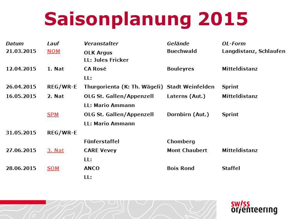Saisonplanung 2015 DatumLaufVeranstalterGeländeOL-Form 21.03.2015NOM OLK Argus BuechwaldLangdistanz, Schlaufen LL: Jules Fricker 12.04.20151. NatCA Ro
