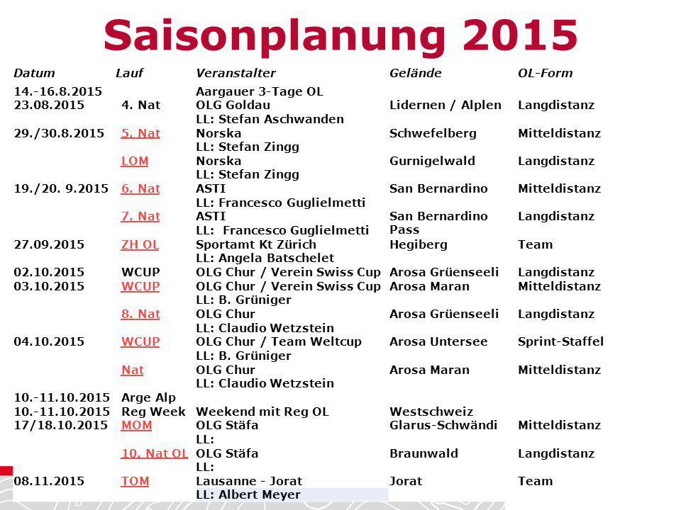 Saisonplanung 2015 14.-16.8.2015 Aargauer 3-Tage OL 23.08.20154. NatOLG GoldauLidernen / AlplenLangdistanz LL: Stefan Aschwanden 29./30.8.20155. NatNo