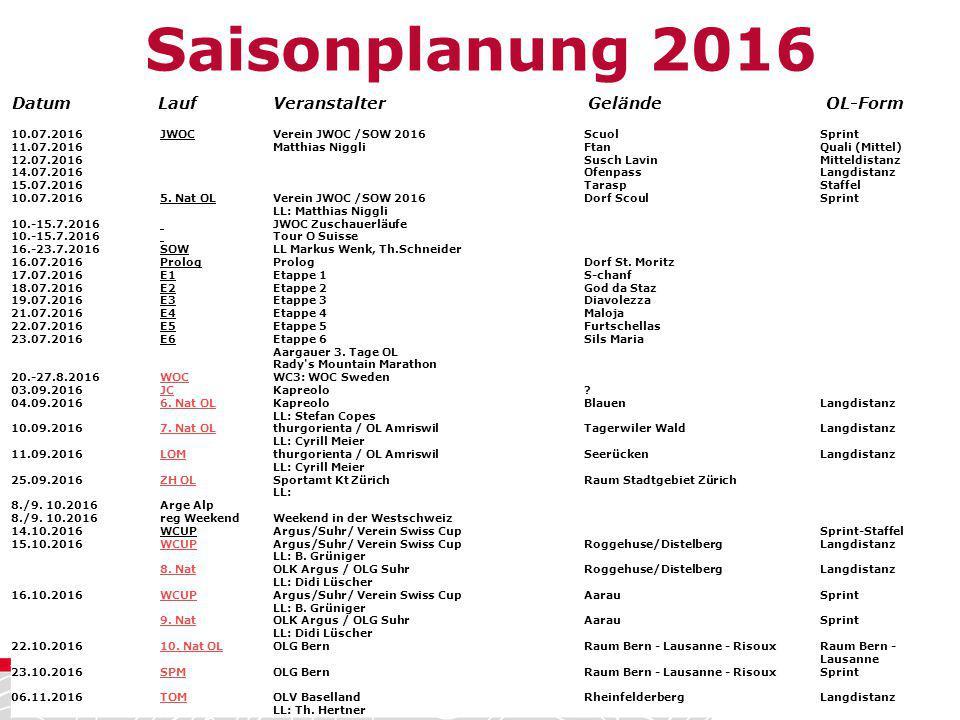 Saisonplanung 2016 DatumLaufVeranstalterGeländeOL-Form 10.07.2016JWOCVerein JWOC /SOW 2016ScuolSprint 11.07.2016Matthias NiggliFtanQuali (Mittel) 12.0