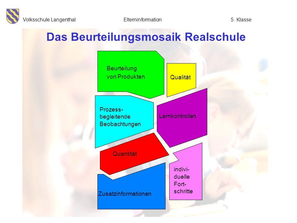 Volksschule Langenthal Elterninformation5. Klasse Das Beurteilungsmosaik Realschule Beurteilung von Produkten Prozess- begleitende Beobachtungen Quali