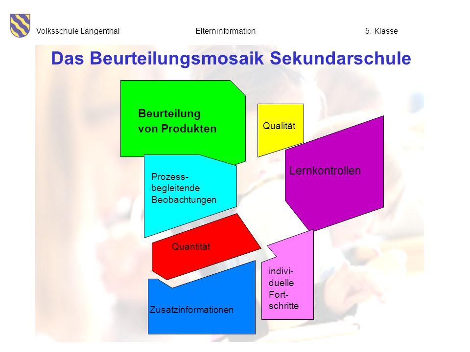 Volksschule Langenthal Elterninformation5. Klasse Das Beurteilungsmosaik Sekundarschule Beurteilung von Produkten Prozess- begleitende Beobachtungen Q