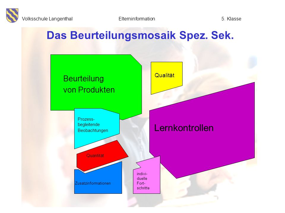 Volksschule Langenthal Elterninformation5. Klasse Das Beurteilungsmosaik Spez. Sek. Beurteilung von Produkten Prozess- begleitende Beobachtungen Quali