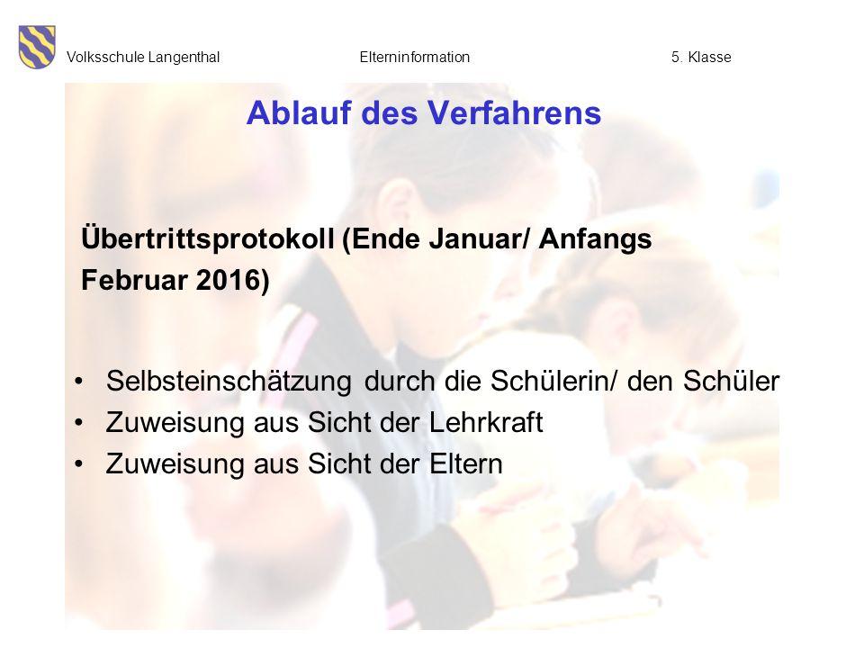 Volksschule Langenthal Elterninformation5. Klasse Ablauf des Verfahrens Selbsteinschätzung durch die Schülerin/ den Schüler Zuweisung aus Sicht der Le