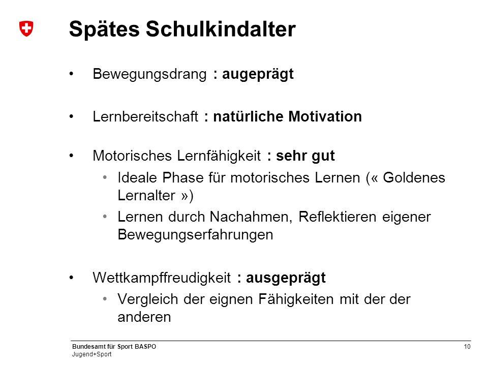 10 Bundesamt für Sport BASPO Jugend+Sport Spätes Schulkindalter Bewegungsdrang : augeprägt Lernbereitschaft : natürliche Motivation Motorisches Lernfä