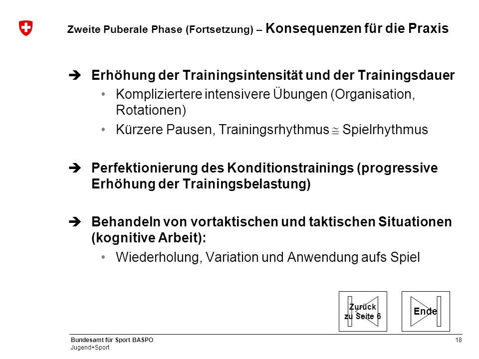 18 Bundesamt für Sport BASPO Jugend+Sport Zweite Puberale Phase (Fortsetzung) – Konsequenzen für die Praxis  Erhöhung der Trainingsintensität und der