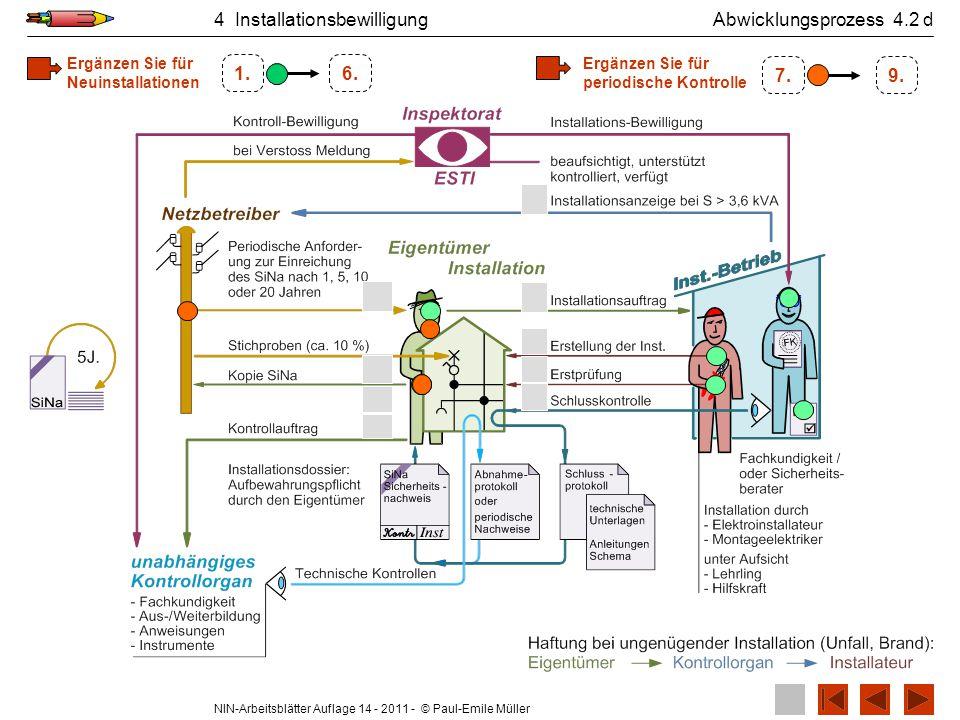 NIN-Arbeitsblätter Auflage 14 - 2011 - © Paul-Emile Müller 4 InstallationsbewilligungAbwicklungsprozess 4.2 d Ergänzen Sie für Neuinstallationen 1.6.