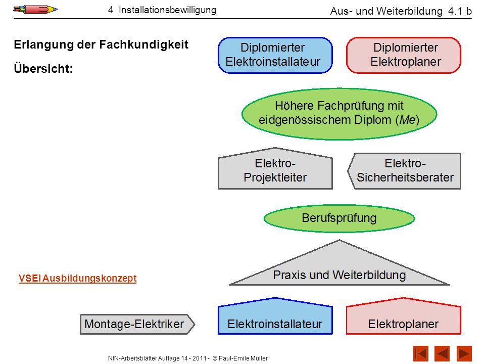 NIN-Arbeitsblätter Auflage 14 - 2011 - © Paul-Emile Müller 4 Installationsbewilligung Aus- und Weiterbildung 4.1 b Erlangung der Fachkundigkeit Übersi