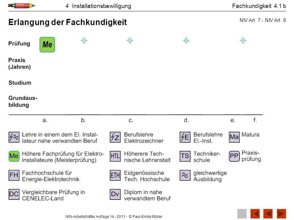 NIN-Arbeitsblätter Auflage 14 - 2011 - © Paul-Emile Müller 4 InstallationsbewilligungFachkundigkeit 4.1 b   Erlangung der Fachkundigkeit NIV Art.