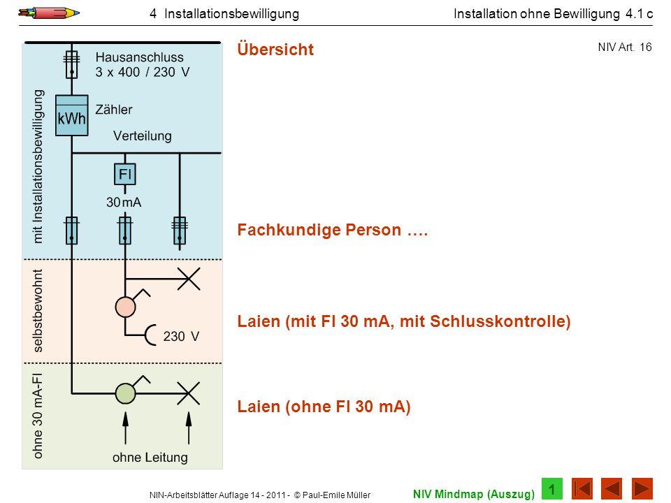 NIN-Arbeitsblätter Auflage 14 - 2011 - © Paul-Emile Müller 5 Ausführung von InstallationsarbeitenArbeiten an Installationen 5.2 b elektrische Unfälle entstehen durch: 1.
