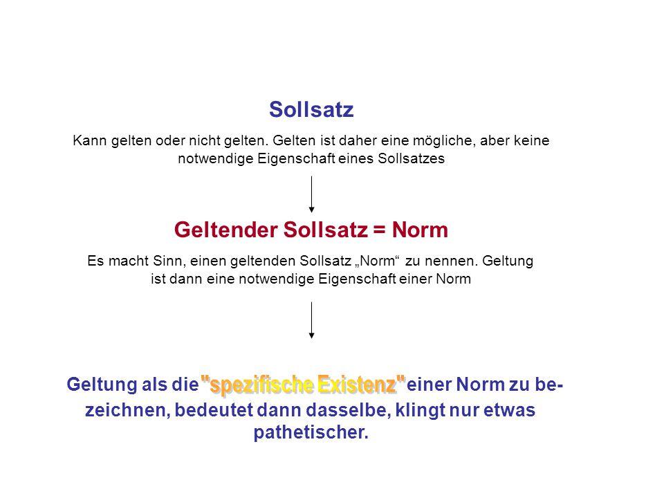 Sollsatz Kann gelten oder nicht gelten. Gelten ist daher eine mögliche, aber keine notwendige Eigenschaft eines Sollsatzes Geltender Sollsatz = Norm E