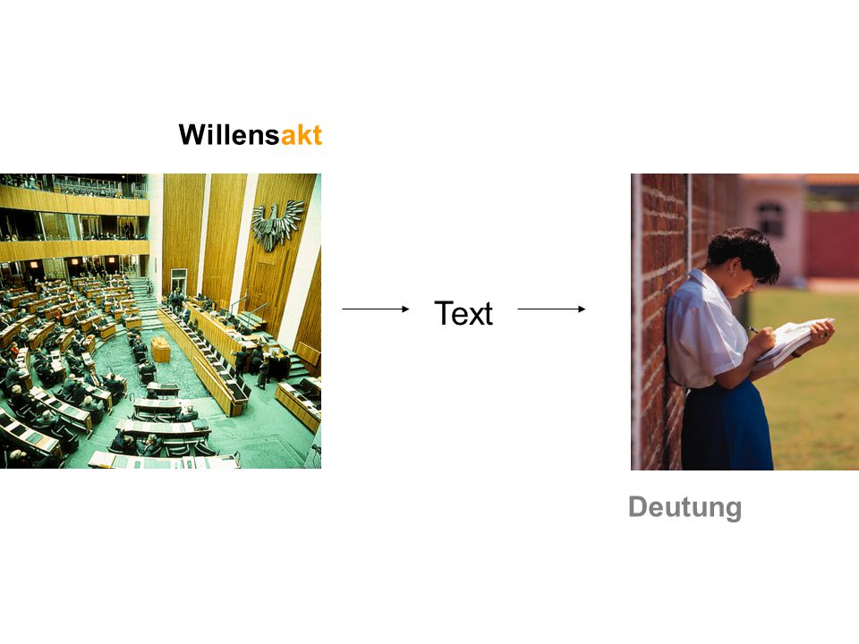 Text Willensakt Deutung