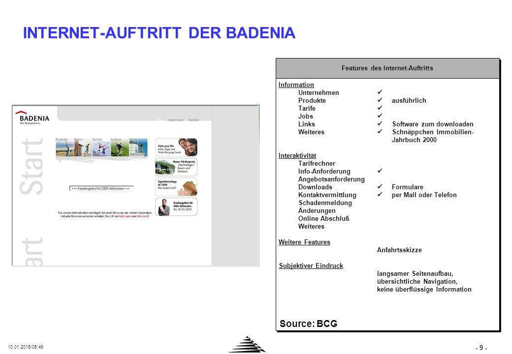 - 9 - 10.01.2015/05:50 INTERNET-AUFTRITT DER BADENIA Features des Internet-Auftritts Information Unternehmen Produkte ausführlich Tarife Jobs Links So