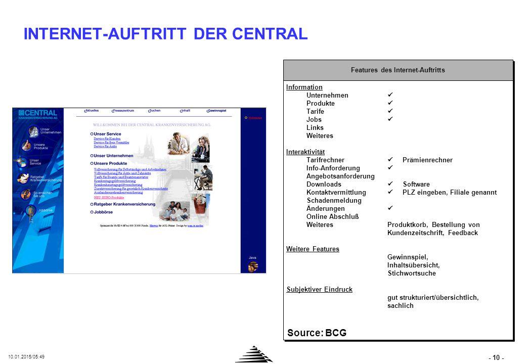 - 10 - 10.01.2015/05:50 INTERNET-AUFTRITT DER CENTRAL Features des Internet-Auftritts Information Unternehmen Produkte Tarife Jobs Links Weiteres Inte