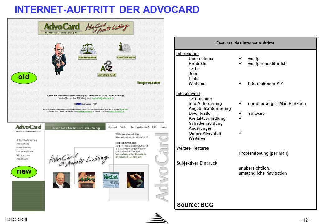 - 12 - 10.01.2015/05:50 INTERNET-AUFTRITT DER ADVOCARD Features des Internet-Auftritts Information Unternehmen wenig Produkte weniger ausführlich Tari