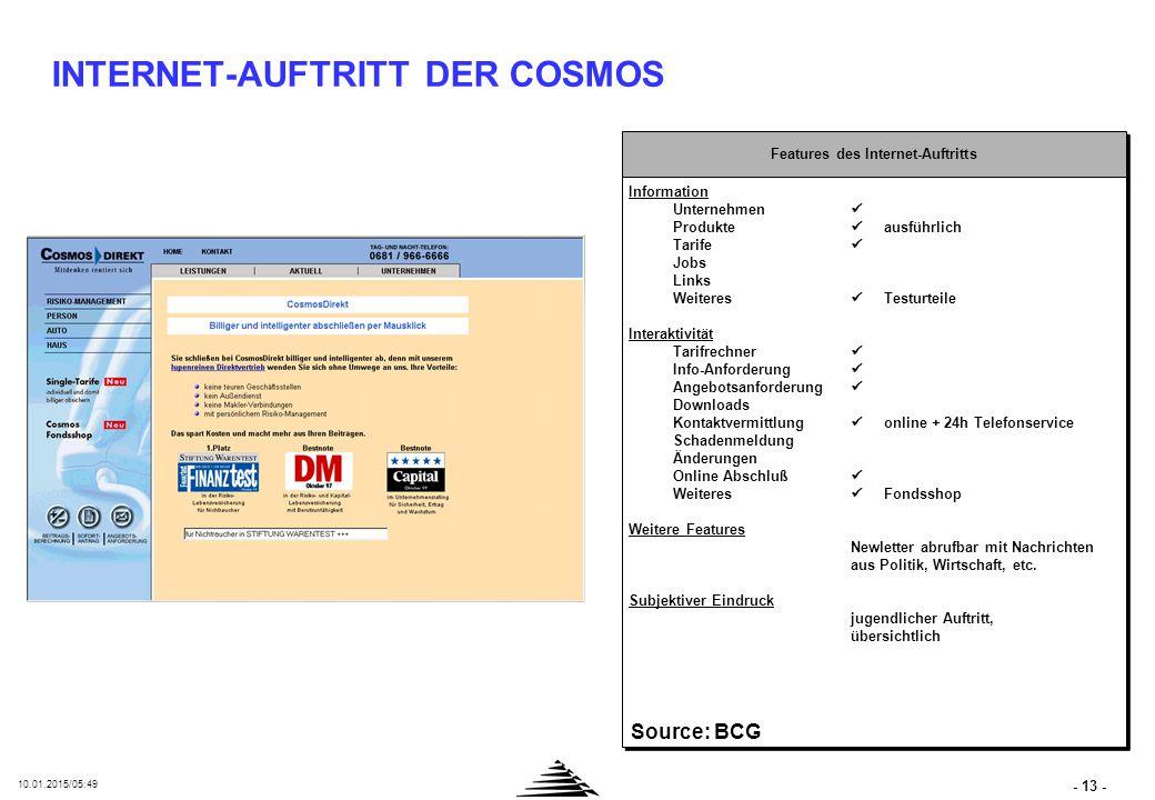 - 13 - 10.01.2015/05:50 INTERNET-AUFTRITT DER COSMOS Features des Internet-Auftritts Information Unternehmen Produkte ausführlich Tarife Jobs Links We