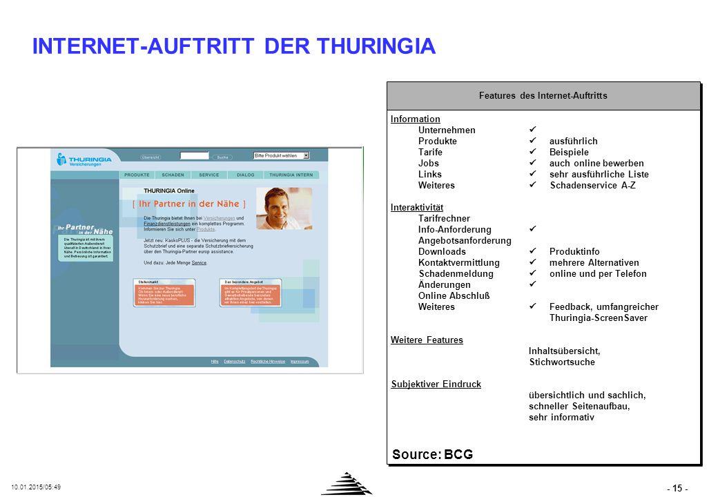 - 15 - 10.01.2015/05:50 INTERNET-AUFTRITT DER THURINGIA Features des Internet-Auftritts Information Unternehmen Produkte ausführlich Tarife Beispiele