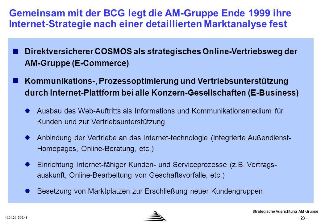 - 23 - 10.01.2015/05:50 Direktversicherer COSMOS als strategisches Online-Vertriebsweg der AM-Gruppe (E-Commerce) Kommunikations-, Prozessoptimierung