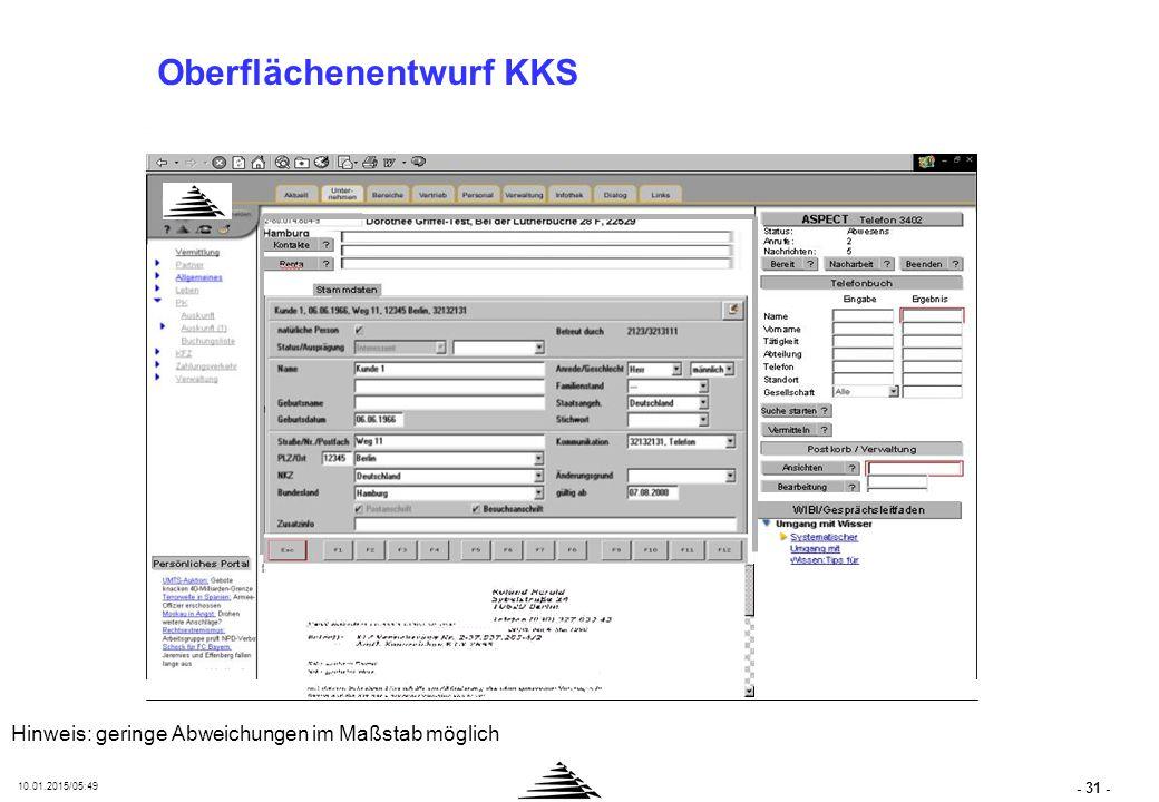 - 31 - 10.01.2015/05:50 Hinweis: geringe Abweichungen im Maßstab möglich Oberflächenentwurf KKS