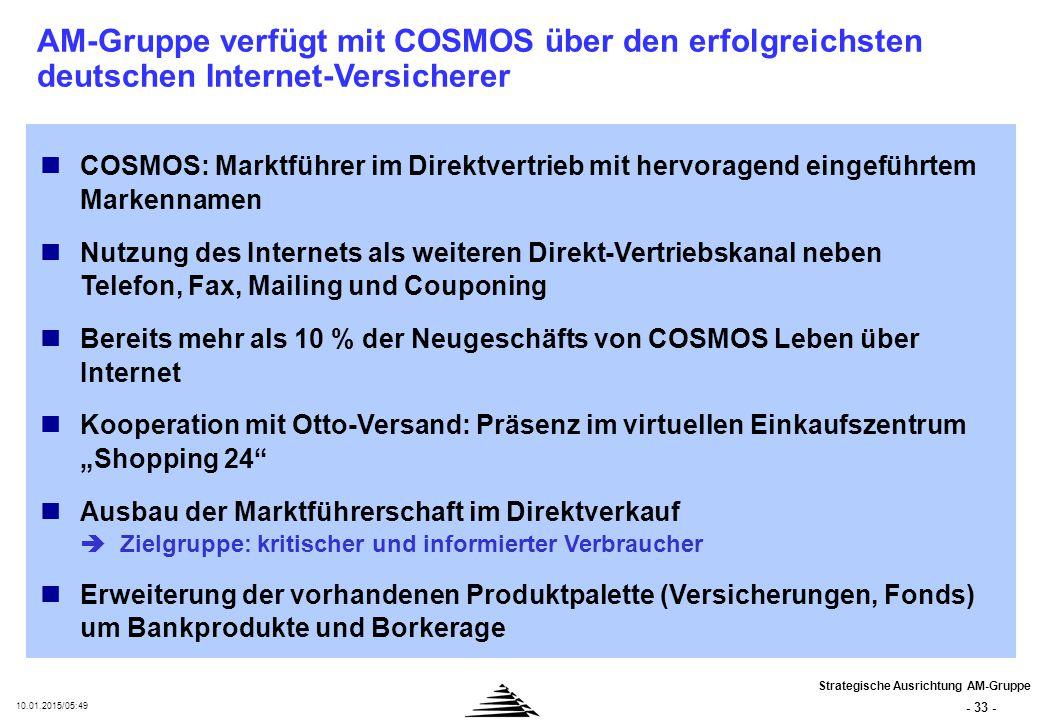 """- 33 - 10.01.2015/05:50 AM-Gruppe verfügt mit COSMOS über den erfolgreichsten deutschen Internet-Versicherer COSMOS: Marktführer im Direktvertrieb mit hervoragend eingeführtem Markennamen Nutzung des Internets als weiteren Direkt-Vertriebskanal neben Telefon, Fax, Mailing und Couponing Bereits mehr als 10 % der Neugeschäfts von COSMOS Leben über Internet Kooperation mit Otto-Versand: Präsenz im virtuellen Einkaufszentrum """"Shopping 24 Ausbau der Marktführerschaft im Direktverkauf  Zielgruppe: kritischer und informierter Verbraucher Erweiterung der vorhandenen Produktpalette (Versicherungen, Fonds) um Bankprodukte und Borkerage Strategische Ausrichtung AM-Gruppe"""