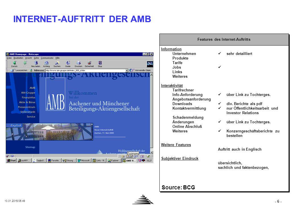 - 6 - 10.01.2015/05:50 INTERNET-AUFTRITT DER AMB Features des Internet-Auftritts Information Unternehmen sehr detailliert Produkte Tarife Jobs Links W
