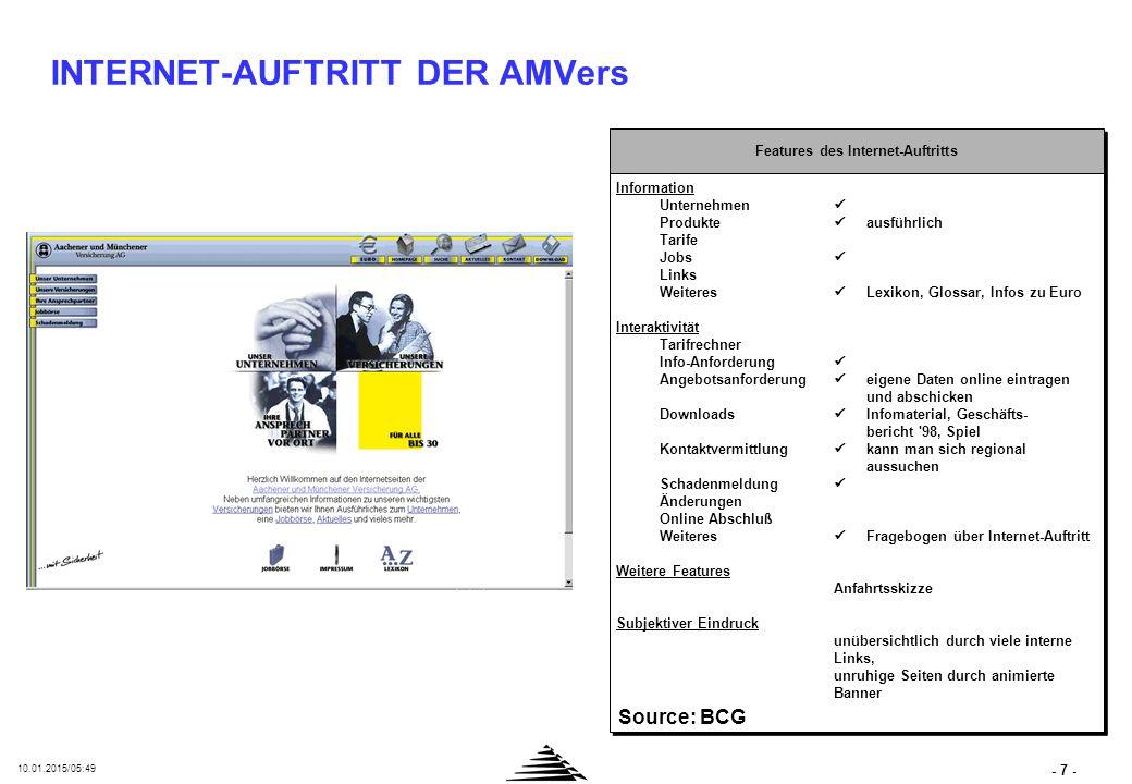 - 7 - 10.01.2015/05:50 INTERNET-AUFTRITT DER AMVers Features des Internet-Auftritts Information Unternehmen Produkte ausführlich Tarife Jobs Links Wei