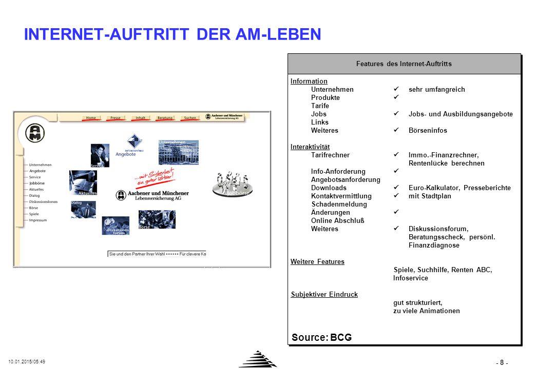 - 8 - 10.01.2015/05:50 INTERNET-AUFTRITT DER AM-LEBEN Features des Internet-Auftritts Information Unternehmen sehr umfangreich Produkte Tarife Jobs Jo