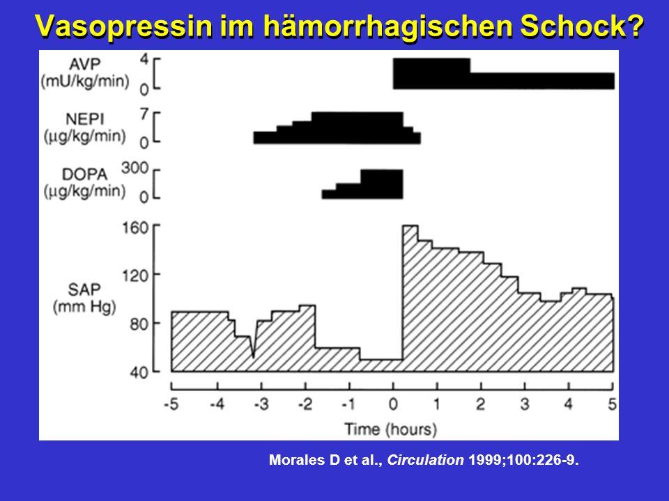 Vasopressin im hämorrhagischen Schock? Morales D et al., Circulation 1999;100:226-9.