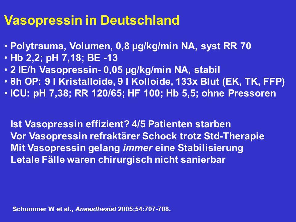 Vasopressin in Deutschland Polytrauma, Volumen, 0,8 µg/kg/min NA, syst RR 70 Hb 2,2; pH 7,18; BE -13 2 IE/h Vasopressin- 0,05 µg/kg/min NA, stabil 8h