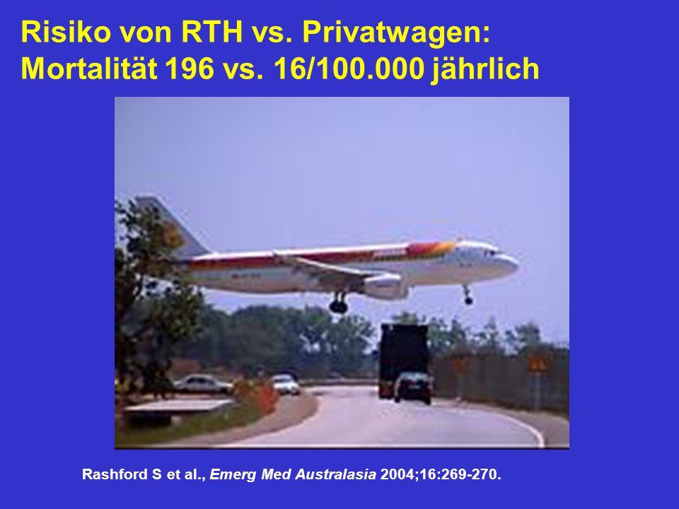 Risiko von RTH vs. Privatwagen: Mortalität 196 vs. 16/100.000 jährlich Rashford S et al., Emerg Med Australasia 2004;16:269-270.