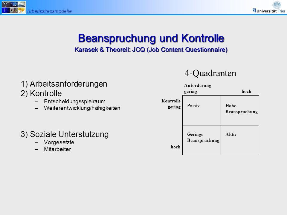 Arbeitsstressmodelle Beanspruchung und Kontrolle Karasek & Theorell: JCQ (Job Content Questionnaire) 1) Arbeitsanforderungen 2) Kontrolle –Entscheidun