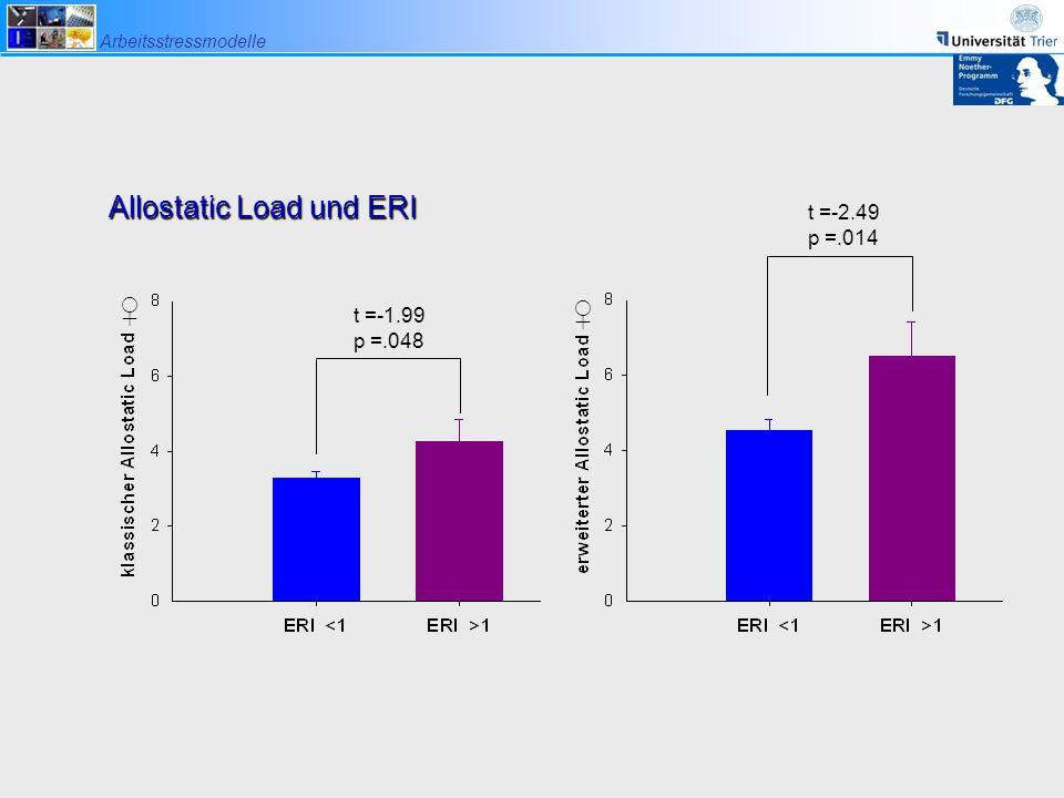 Arbeitsstressmodelle ♀ ♀ t =-1.99 p =.048 t =-2.49 p =.014 Allostatic Load und ERI