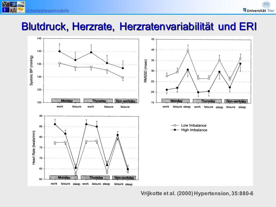 Arbeitsstressmodelle Vrijkotte et al. (2000) Hypertension, 35:880-6 Blutdruck, Herzrate, Herzratenvariabilität und ERI