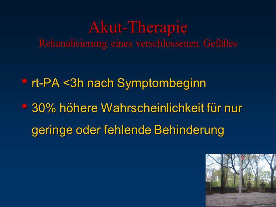 Akut-Therapie Rekanalisierung eines verschlossenen Gefäßes rt-PA <3h nach Symptombeginn rt-PA <3h nach Symptombeginn 30% höhere Wahrscheinlichkeit für