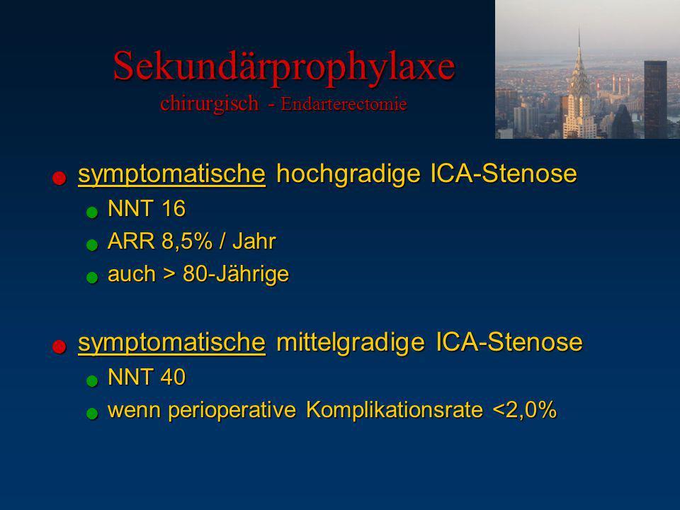 Sekundärprophylaxe chirurgisch - Endarterectomie symptomatische hochgradige ICA-Stenose symptomatische hochgradige ICA-Stenose NNT 16 NNT 16 ARR 8,5%