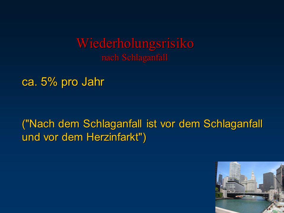 Wiederholungsrisiko nach Schlaganfall ca. 5% pro Jahr (