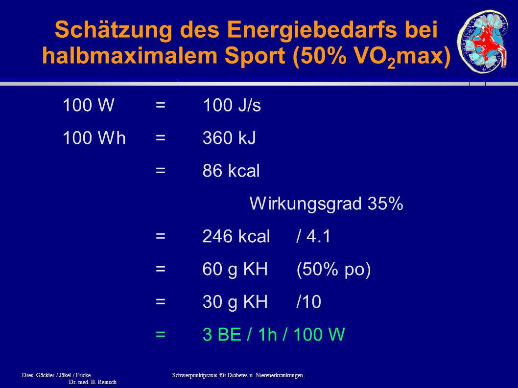 Dres. Gäckler / Jäkel / Fricke - Schwerpunktpraxis für Diabetes u. Nierenerkrankungen - Dr. med. B. Reinsch Schätzung des Energiebedarfs bei halbmaxim