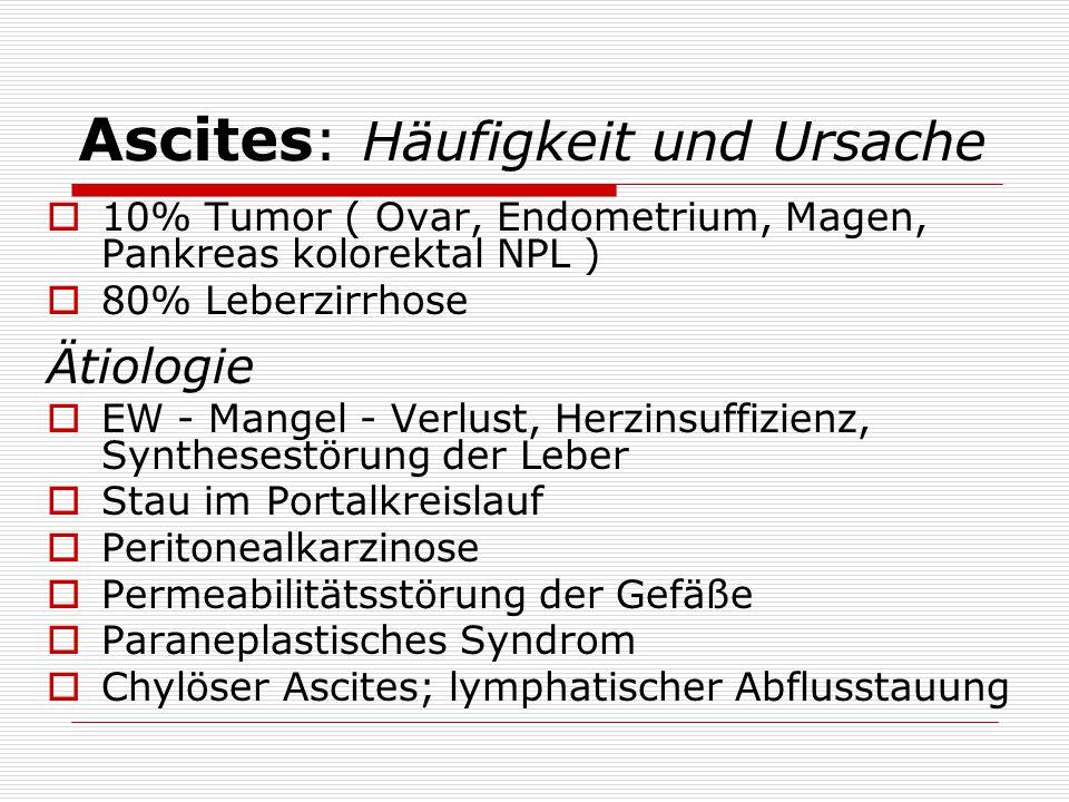 Ascites : Häufigkeit und Ursache  10% Tumor ( Ovar, Endometrium, Magen, Pankreas kolorektal NPL )  80% Leberzirrhose Ätiologie  EW - Mangel - Verlu