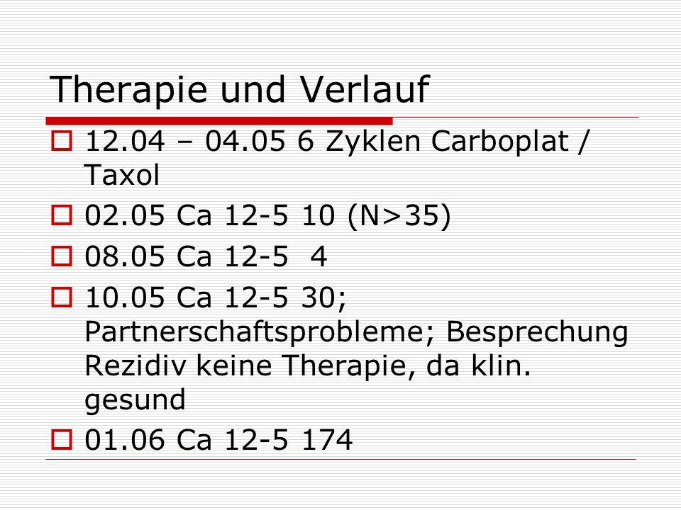 Therapie und Verlauf  12.04 – 04.05 6 Zyklen Carboplat / Taxol  02.05 Ca 12-5 10 (N>35)  08.05 Ca 12-5 4  10.05 Ca 12-5 30; Partnerschaftsprobleme