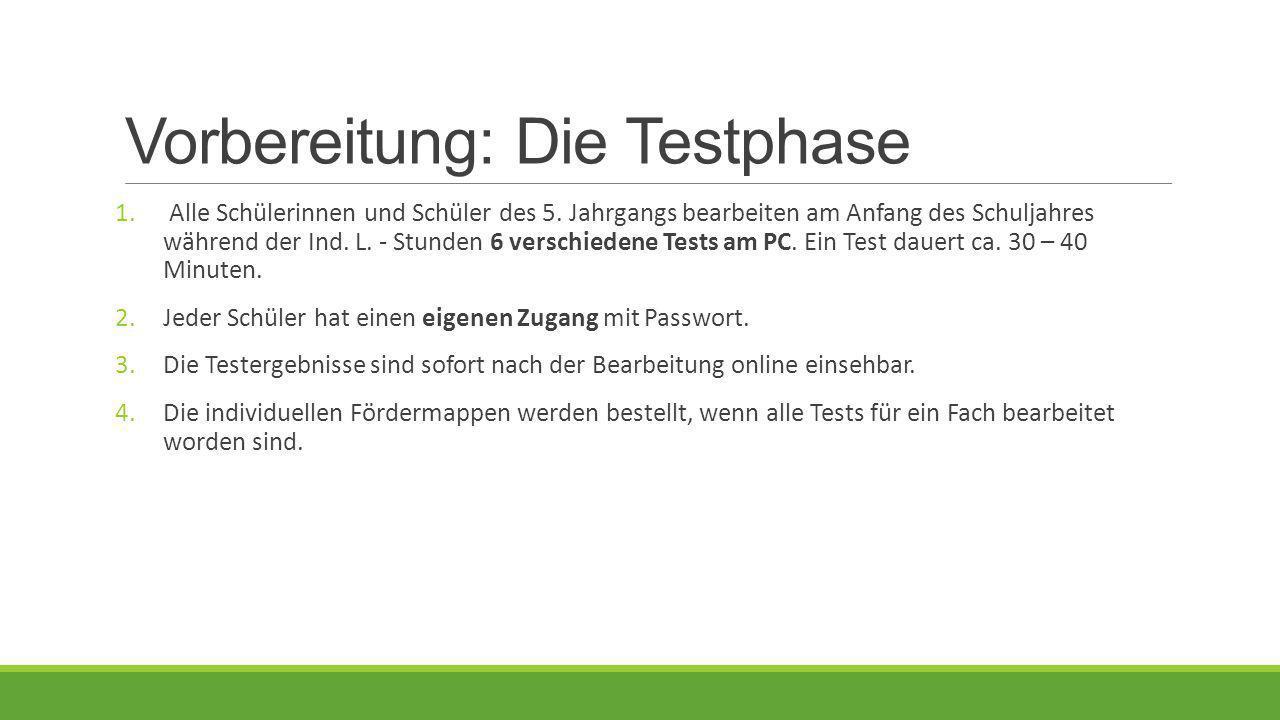 Die Fördermappe  Bestellen wir für die Fächer Deutsch und Mathematik.