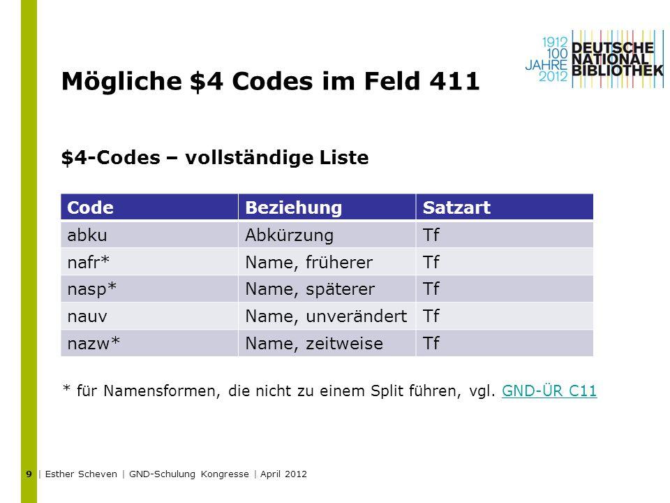 Mögliche $4 Codes im Feld 411 $4-Codes – vollständige Liste | Esther Scheven | GND-Schulung Kongresse | April 2012 9 CodeBeziehungSatzart abkuAbkürzungTf nafr*Name, frühererTf nasp*Name, spätererTf nauvName, unverändertTf nazw*Name, zeitweiseTf * für Namensformen, die nicht zu einem Split führen, vgl.