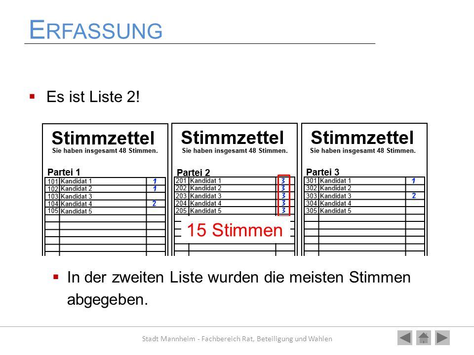 E RFASSUNG  Es ist Liste 2!  In der zweiten Liste wurden die meisten Stimmen abgegeben. Stadt Mannheim - Fachbereich Rat, Beteiligung und Wahlen 15