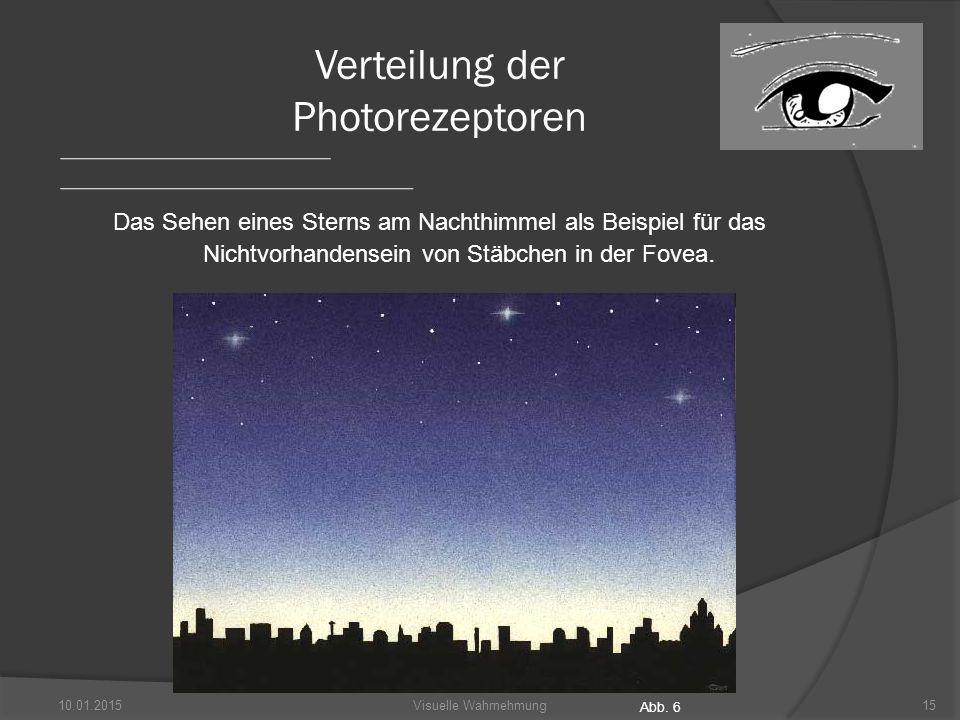 Das Sehen eines Sterns am Nachthimmel als Beispiel für das Nichtvorhandensein von Stäbchen in der Fovea.