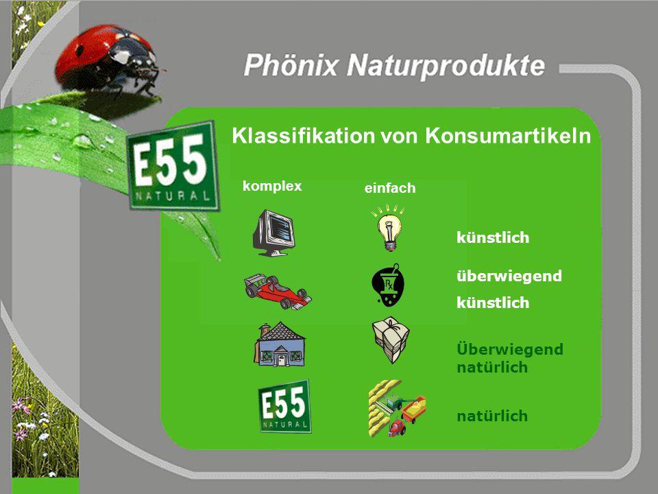 Das Naturprodukt E55 NanoSuperStyle aus Krumpa