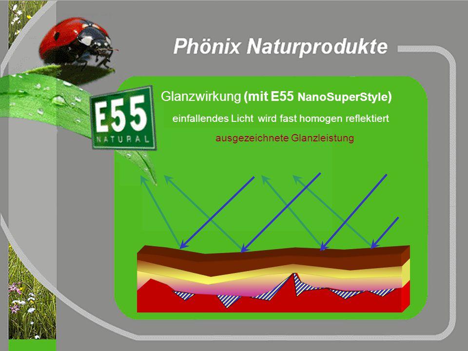 Glanzwirkung (ohne E55 NanoSuperStyle ) einfallendes Licht wird partiell diffus reflektiert befriedigende Glanzleistung