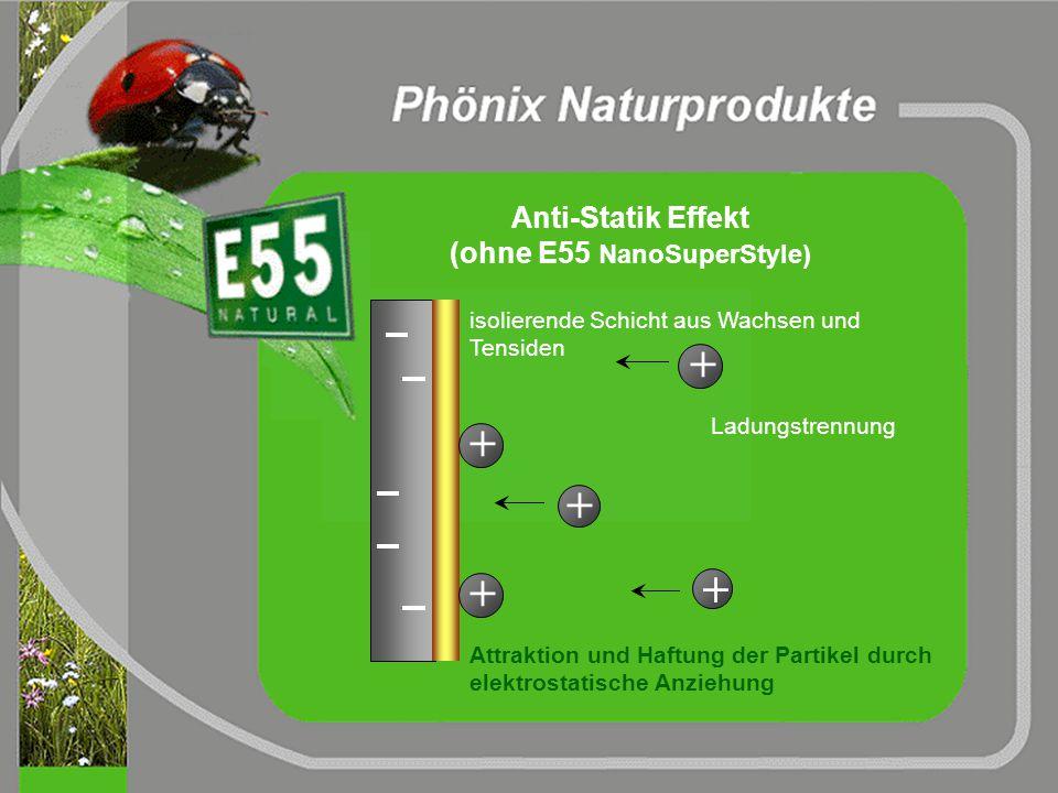 Glanzwirkung (mit E55 NanoSuperStyle ) einfallendes Licht wird fast homogen reflektiert ausgezeichnete Glanzleistung