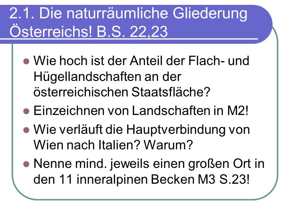 2.1.Die naturräumliche Gliederung Österreichs. B.S.