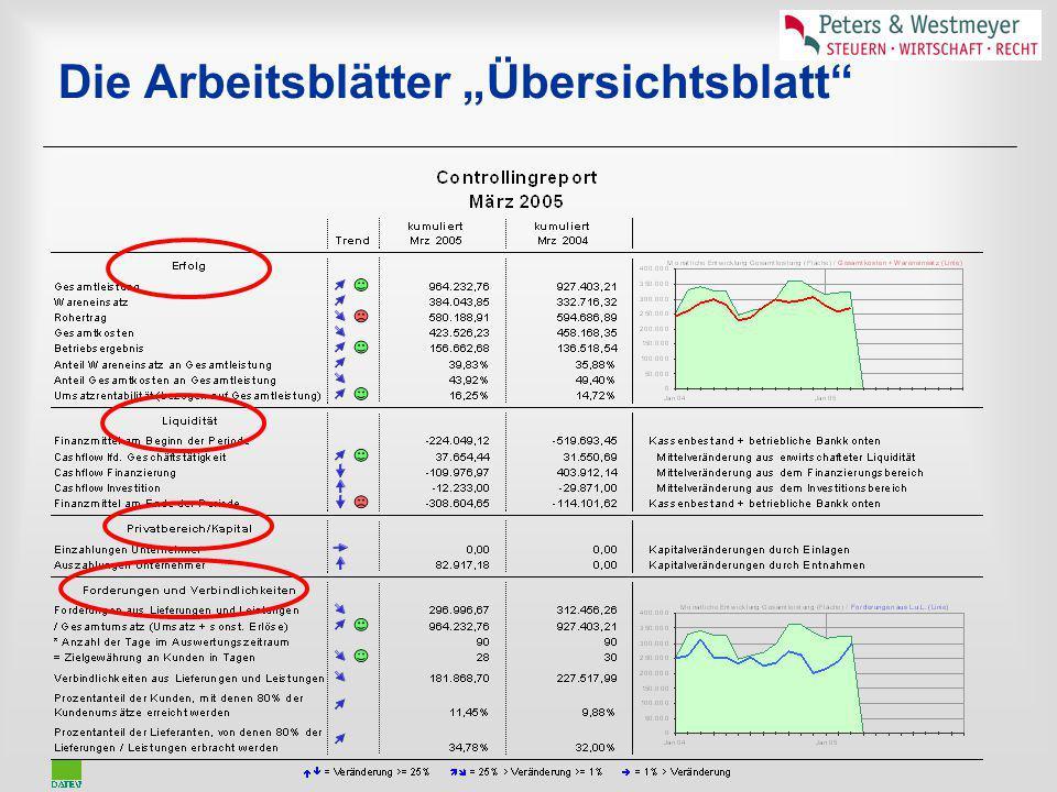 """Die Arbeitsblätter """"Übersichtsblatt"""""""